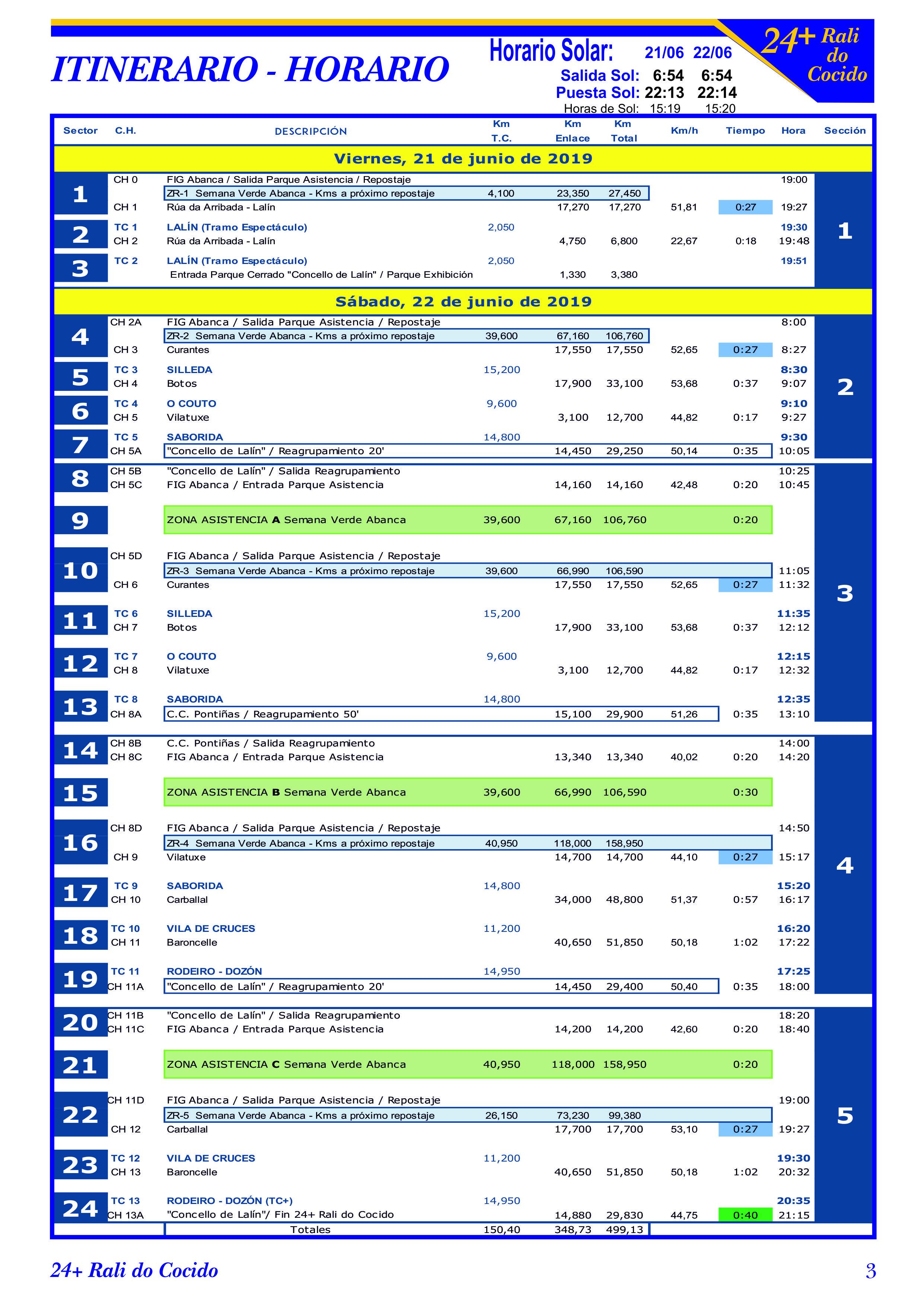 CERA: 24º Rali do Cocido [21-22 Junio] 0-Itinerario-Horario